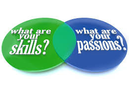 Did your skills and interests intersect today…or How to decide what you want to be when you grow up?
